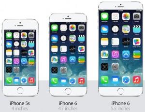 iPhone Sizes 5C 6